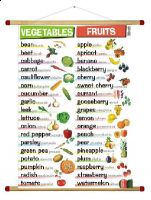 Frutis & Vegetables